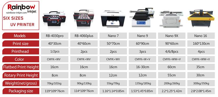catalog-uv-printer-Nano7