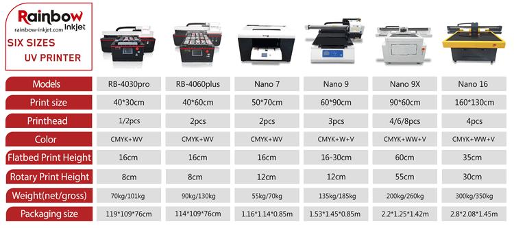 catalog-uv-printer-Nano9